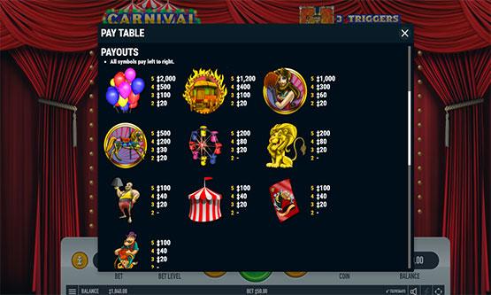 Скриншот 2 Carnival Cash